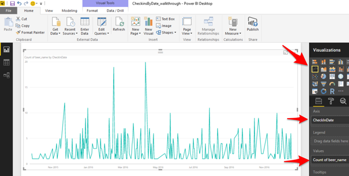"Power BI Forecasting Feature (and when your ""Data is too irregular"